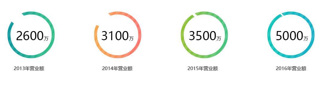 芭乐视频九创【公司】简介_03.jpg